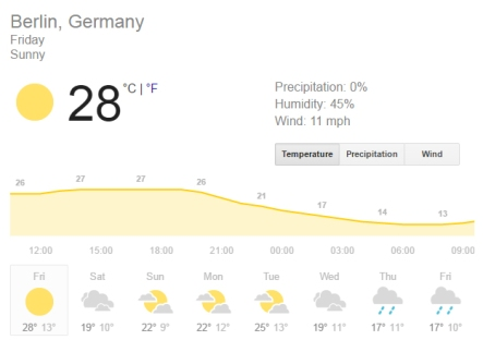 berlin weather