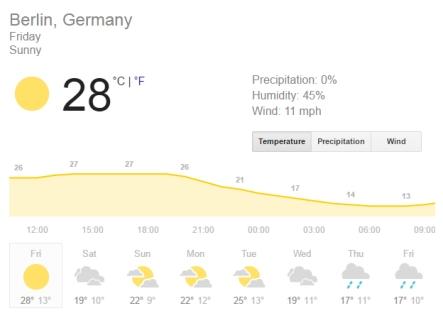 berlin weather