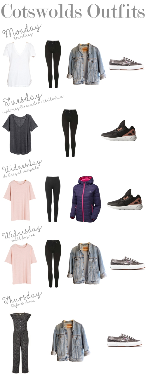 cotswolds outfits